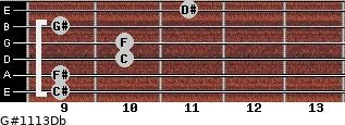 G#11/13/Db for guitar on frets 9, 9, 10, 10, 9, 11