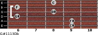 G#11/13/Db for guitar on frets 9, 9, 6, 8, 6, 8