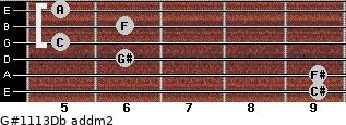 G#11/13/Db add(m2) guitar chord