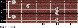 G#11/13/D# for guitar on frets 11, 8, 11, 11, 9, 8