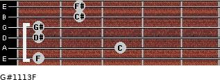 G#11/13/F for guitar on frets 1, 3, 1, 1, 2, 2
