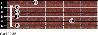 G#11/13/F for guitar on frets 1, 4, 1, 1, 1, 2