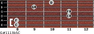 G#11/13b5/C for guitar on frets 8, 8, 11, 11, 9, 10