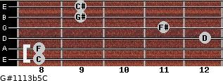 G#11/13b5/C for guitar on frets 8, 8, 12, 11, 9, 9