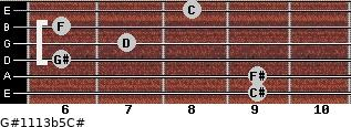 G#11/13b5/C# for guitar on frets 9, 9, 6, 7, 6, 8