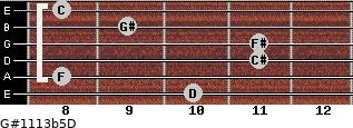 G#11/13b5/D for guitar on frets 10, 8, 11, 11, 9, 8