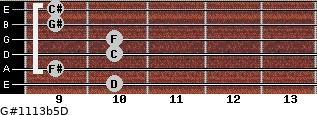 G#11/13b5/D for guitar on frets 10, 9, 10, 10, 9, 9