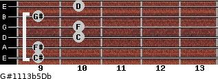 G#11/13b5/Db for guitar on frets 9, 9, 10, 10, 9, 10