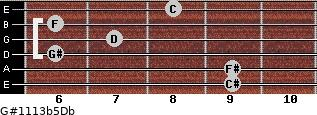 G#11/13b5/Db for guitar on frets 9, 9, 6, 7, 6, 8