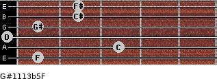 G#11/13b5/F for guitar on frets 1, 3, 0, 1, 2, 2