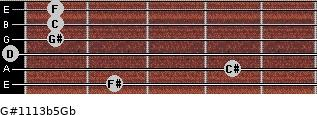 G#11/13b5/Gb for guitar on frets 2, 4, 0, 1, 1, 1