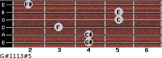 G#11/13#5 for guitar on frets 4, 4, 3, 5, 5, 2