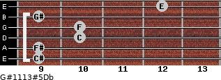 G#11/13#5/Db for guitar on frets 9, 9, 10, 10, 9, 12