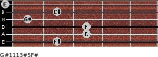 G#11/13#5/F# for guitar on frets 2, 3, 3, 1, 2, 0
