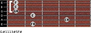 G#11/13#5/F# for guitar on frets 2, 4, 2, 1, 1, 1