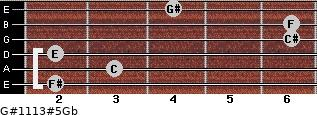 G#11/13#5/Gb for guitar on frets 2, 3, 2, 6, 6, 4