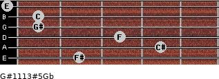 G#11/13#5/Gb for guitar on frets 2, 4, 3, 1, 1, 0