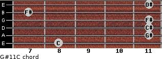 G#11/C for guitar on frets 8, 11, 11, 11, 7, 11