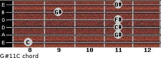 G#11/C for guitar on frets 8, 11, 11, 11, 9, 11
