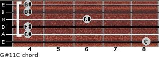 G#11/C for guitar on frets 8, 4, 4, 6, 4, 4