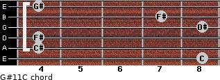 G#11/C for guitar on frets 8, 4, 4, 8, 7, 4