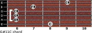 G#11/C for guitar on frets 8, 6, 6, 6, 7, 9