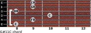 G#11/C for guitar on frets 8, 9, 10, 8, 9, 9