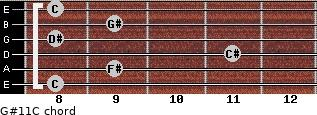 G#11/C for guitar on frets 8, 9, 11, 8, 9, 8