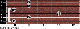 G#11/C for guitar on frets 8, 9, 11, 8, 9, 9