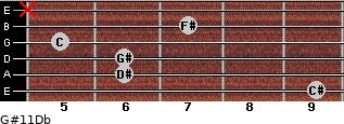 G#11/Db for guitar on frets 9, 6, 6, 5, 7, x