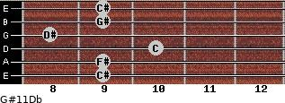 G#11/Db for guitar on frets 9, 9, 10, 8, 9, 9