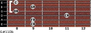 G#11/Db for guitar on frets 9, 9, 11, 8, 9, 8