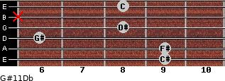 G#11/Db for guitar on frets 9, 9, 6, 8, x, 8