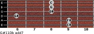 G#11/Db add(7) guitar chord