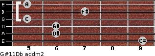 G#11/Db add(m2) guitar chord