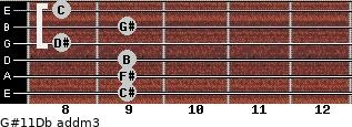 G#11/Db add(m3) guitar chord