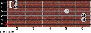G#11/D# for guitar on frets x, 6, 6, 5, 2, 2