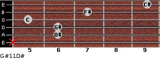 G#11/D# for guitar on frets x, 6, 6, 5, 7, 9
