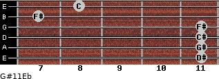 G#11/Eb for guitar on frets 11, 11, 11, 11, 7, 8