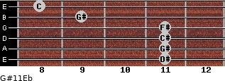 G#11/Eb for guitar on frets 11, 11, 11, 11, 9, 8