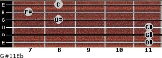 G#11/Eb for guitar on frets 11, 11, 11, 8, 7, 8