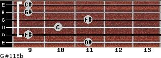 G#11/Eb for guitar on frets 11, 9, 10, 11, 9, 9