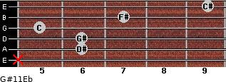 G#11/Eb for guitar on frets x, 6, 6, 5, 7, 9