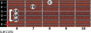 G#11/Eb for guitar on frets x, 6, 6, 6, 7, 8