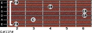 G#11/F# for guitar on frets 2, 3, 6, 6, 4, 2
