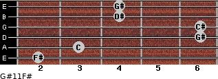 G#11/F# for guitar on frets 2, 3, 6, 6, 4, 4