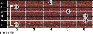 G#11/F# for guitar on frets 2, 6, 6, 5, 2, 4