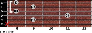 G#11/F# for guitar on frets x, 9, 11, 8, 9, 8