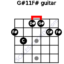 G#11/F# for guitar on frets 2, 3, 1, 1, 2, 2