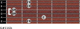 G#11/Gb for guitar on frets 2, 3, 1, 1, 2, 2